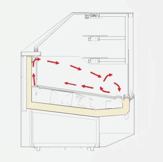 vitrine patisserie